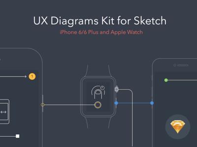 apple diagram app user flow diagram for apple watch app  with images  apple watch  user flow diagram for apple watch app
