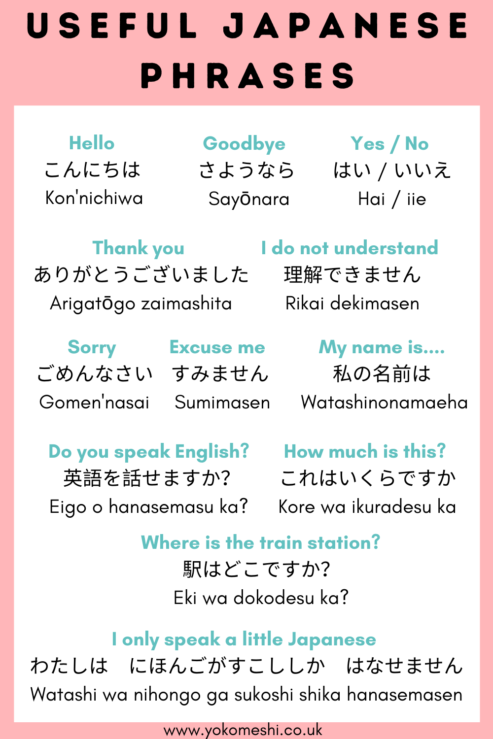 Useful Japanese Phrases