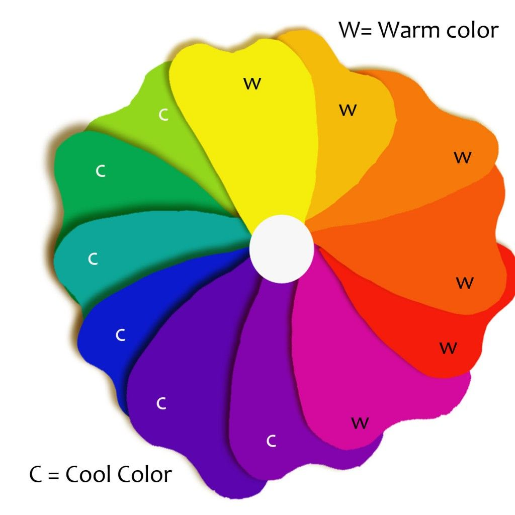 Color wheel. Warm colors. Cool colors. Complementary. Triadic ...