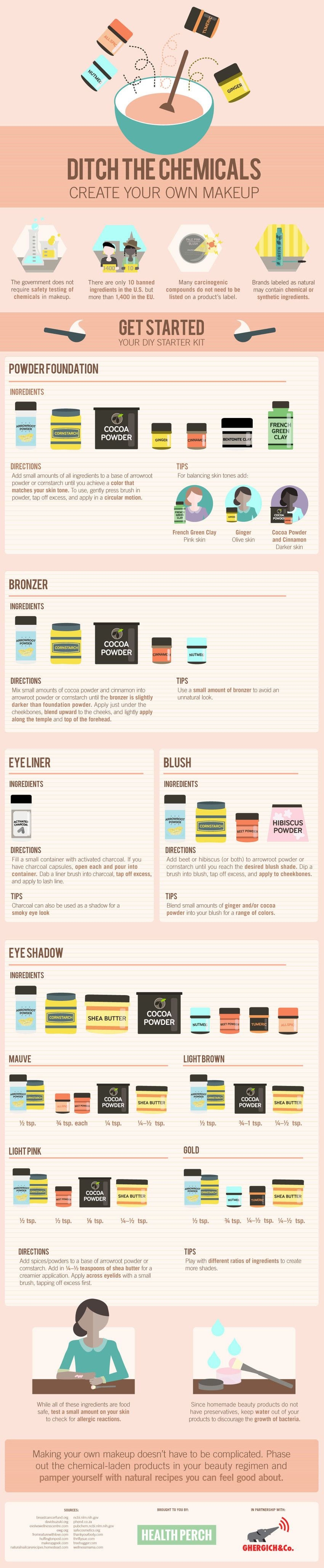Use Your Pantry To Create Your Own Makeup (Infographic)   More ...