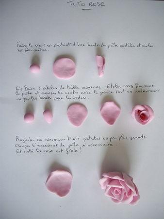 Laetipastel Créations: Fleurs en porcelaine froide...un ...