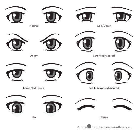 Les Differentes Facon De Faire Des Yeux Manga Eye Pinterest