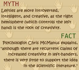 Debunking The Myths And Unveiling The Facts About Left Handed