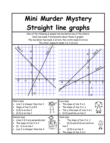 Finding Slopes Murder Mystery Free Mini Murder Mystery