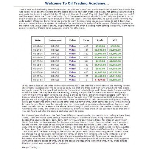 Oil Trading Academy Full Video Course 80 Accuracy Know The