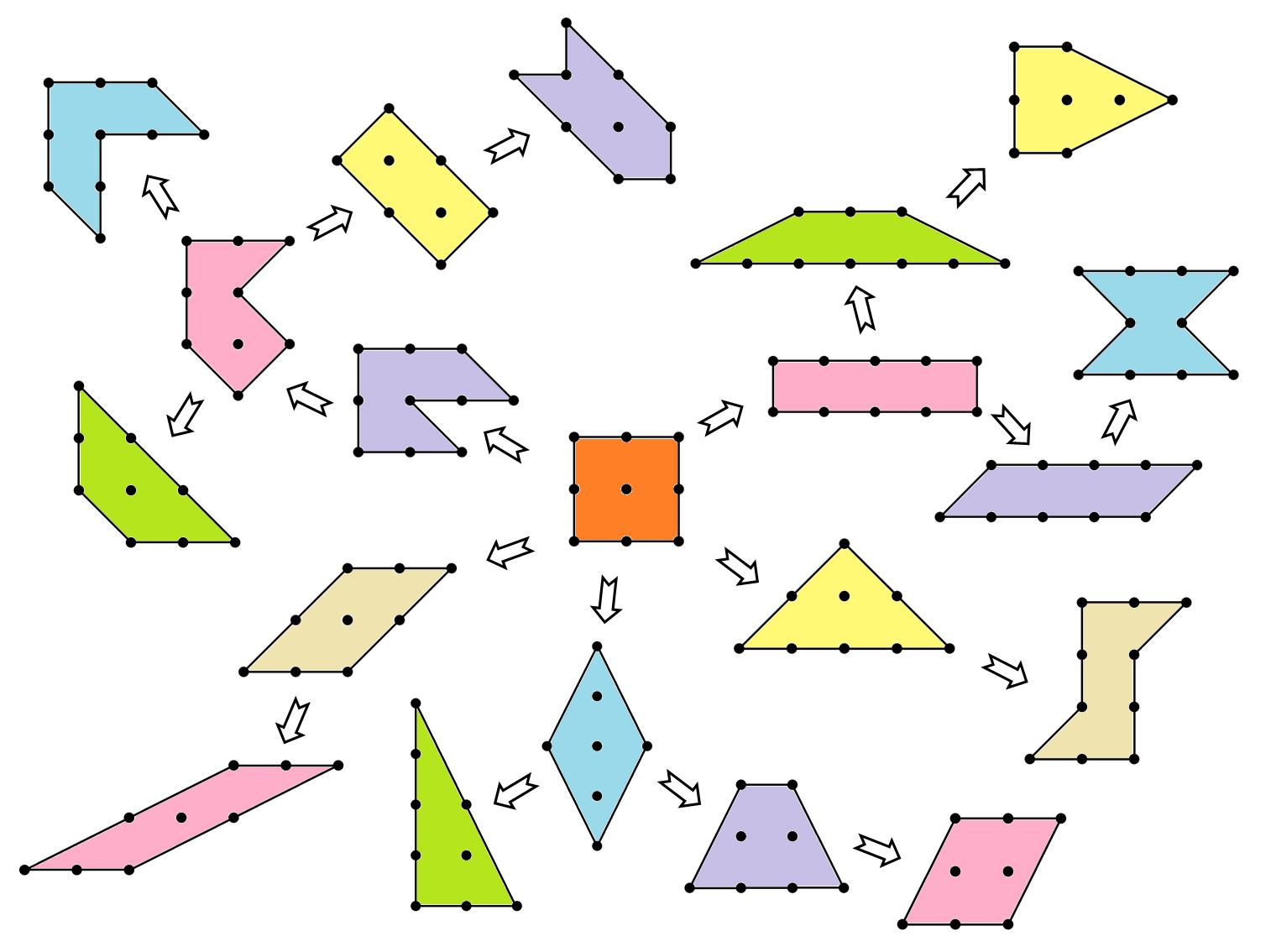 transformers | Matemáticas divertida y Geometría