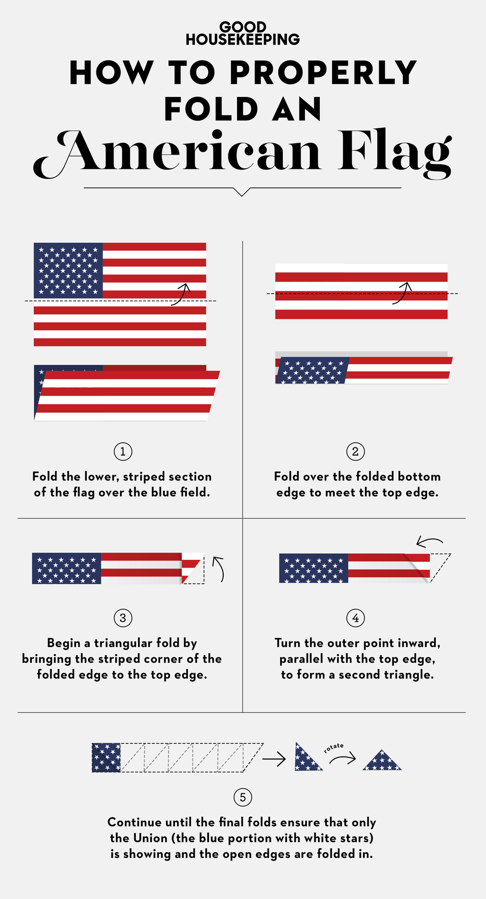 Exactly How To Fold An American Flag When You Re Ready To Store It Folded American Flag American Flag Etiquette American Flag Rules