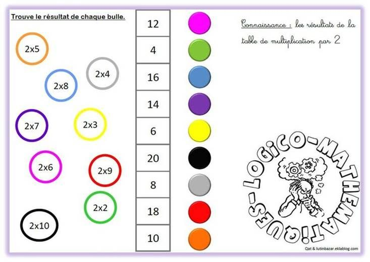 Tables de multiplications ce1 28 images 5 times table - Table de multiplication matou matheux ...