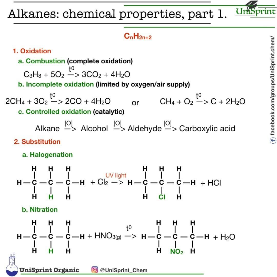 hight resolution of chemical properties of alkanes part 1