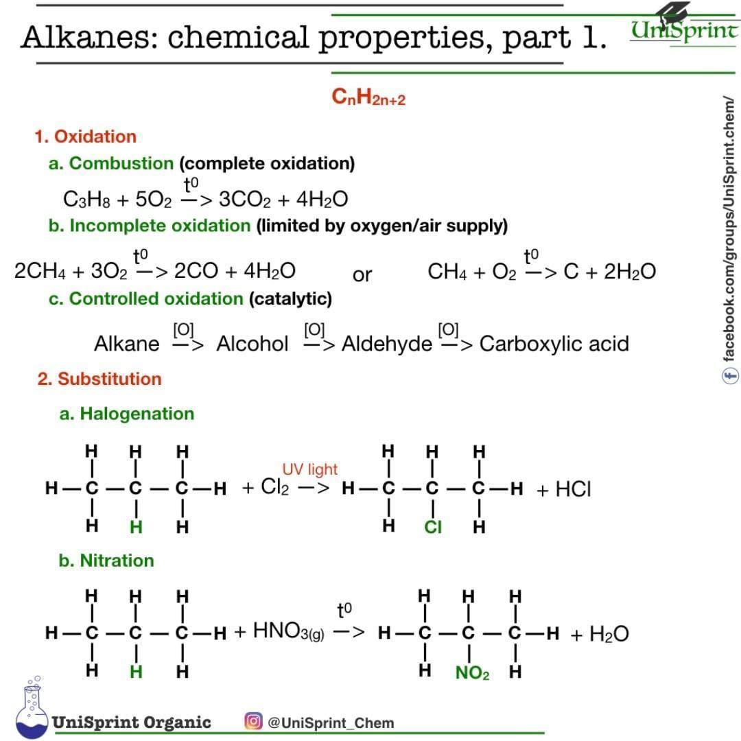 chemical properties of alkanes part 1  [ 1080 x 1080 Pixel ]