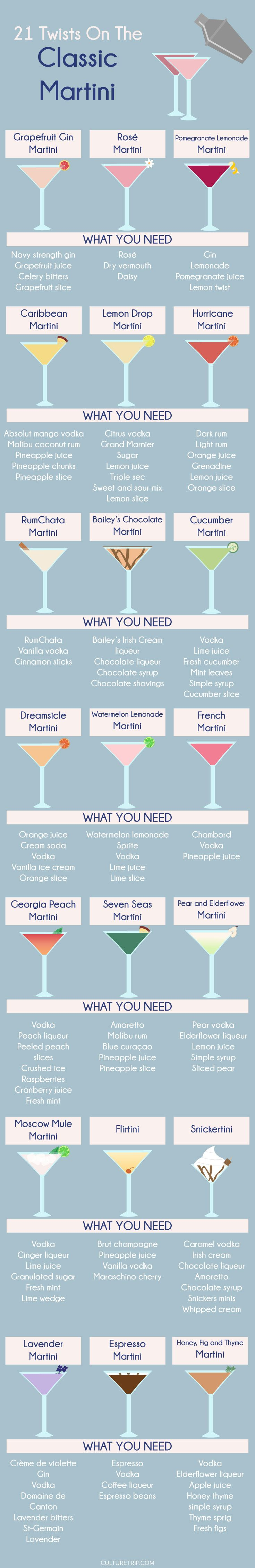 Whether you want to order it shaken, not stirred, or with an extra twist, Culture Trip's martini list will turn you into a glitzy 007.