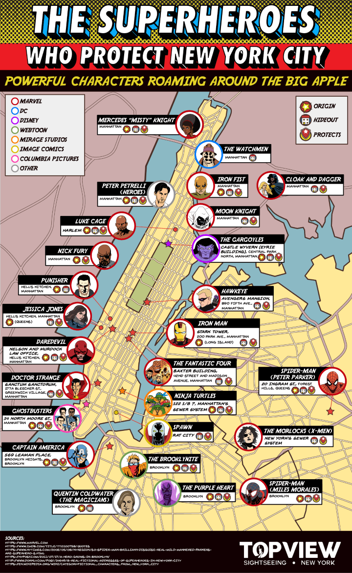 A Map Of Superheroes In Nyc The Areas They Protect Superhero
