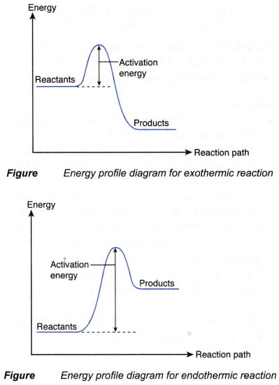 Pin On Energy