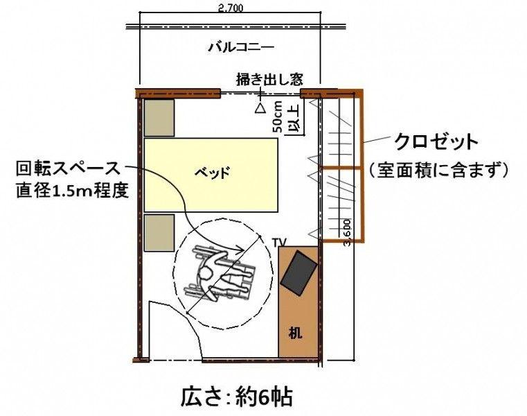 理想的な 寝室 の広さとその理由をプロが解説 平面図 寝室 間取り