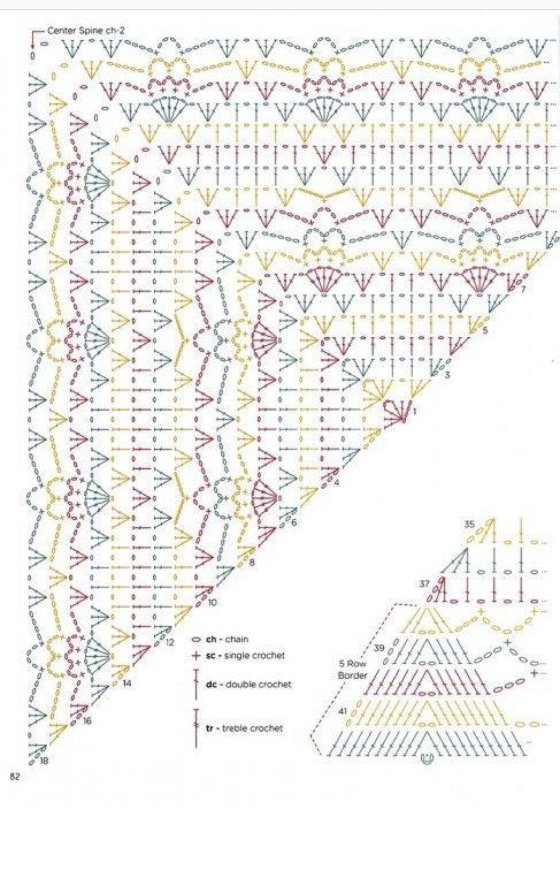 Triangle Shawl Diagram Crochet Shawl Diagram Crochet Shawl Shawl Crochet Pattern