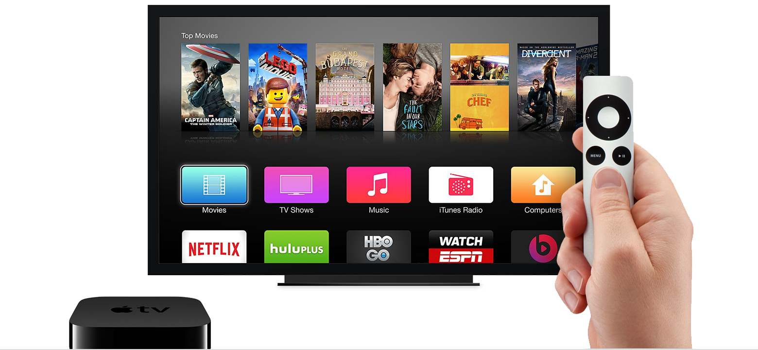 How to Mirror your Mac or iOS Screen to Apple TV Apple