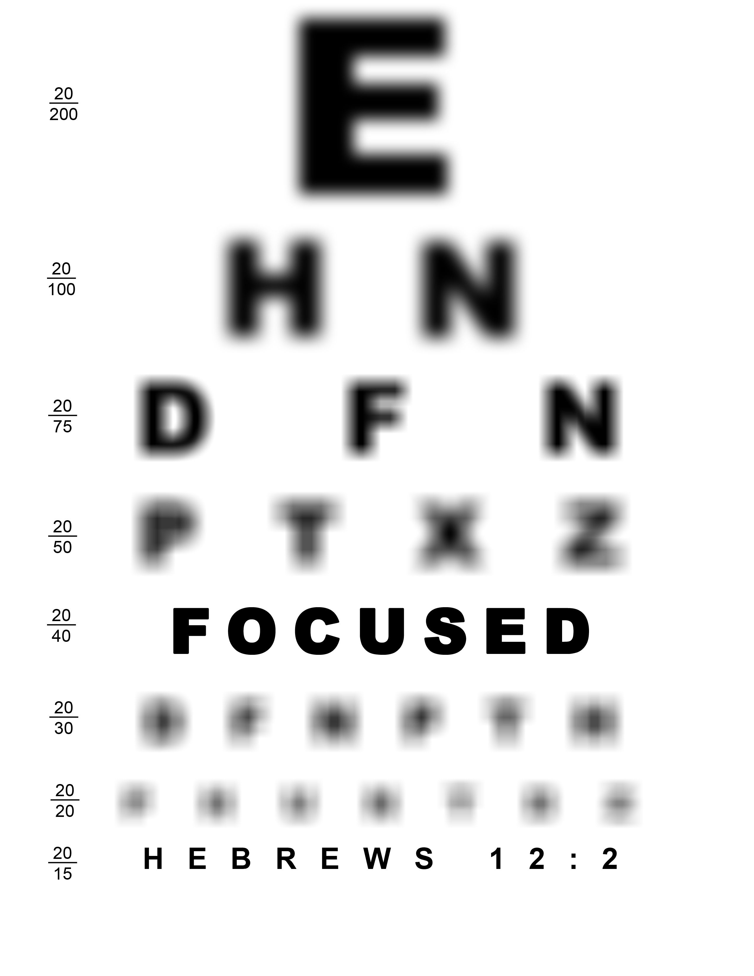 Focus The Lens Theinspiredcafe With Images