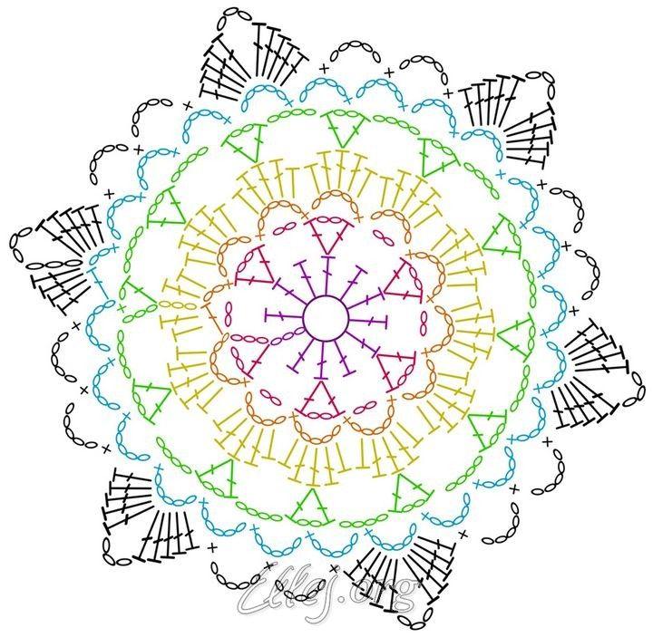 Шестиугольный мотив «Вишневая любовь» | Flores | Pinterest | Croché ...