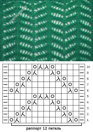Узоры для вязания спицами-елочка-описание