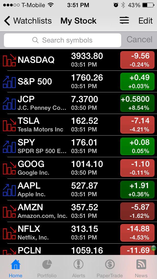 Stockpro Real Time Stock Tracker Alert W Google Yahoo Import