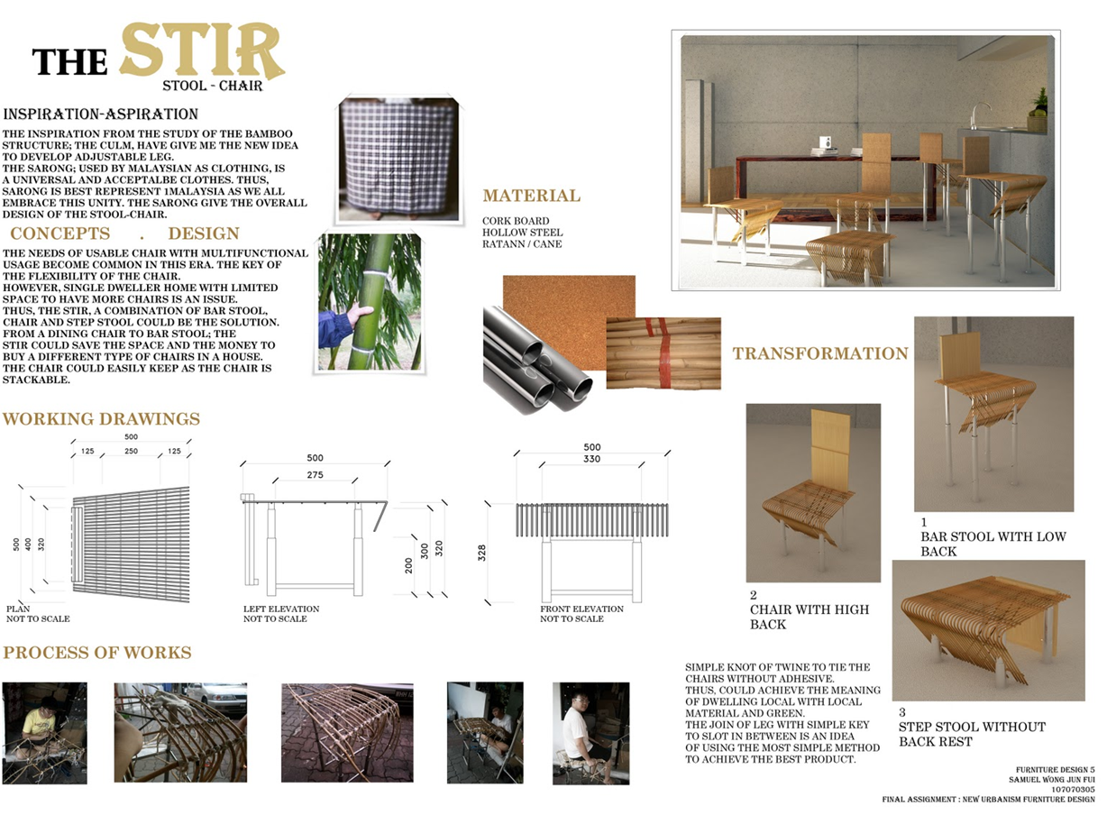 Left To Right Presentation Board Interior Material And Furniture Board Pinterest