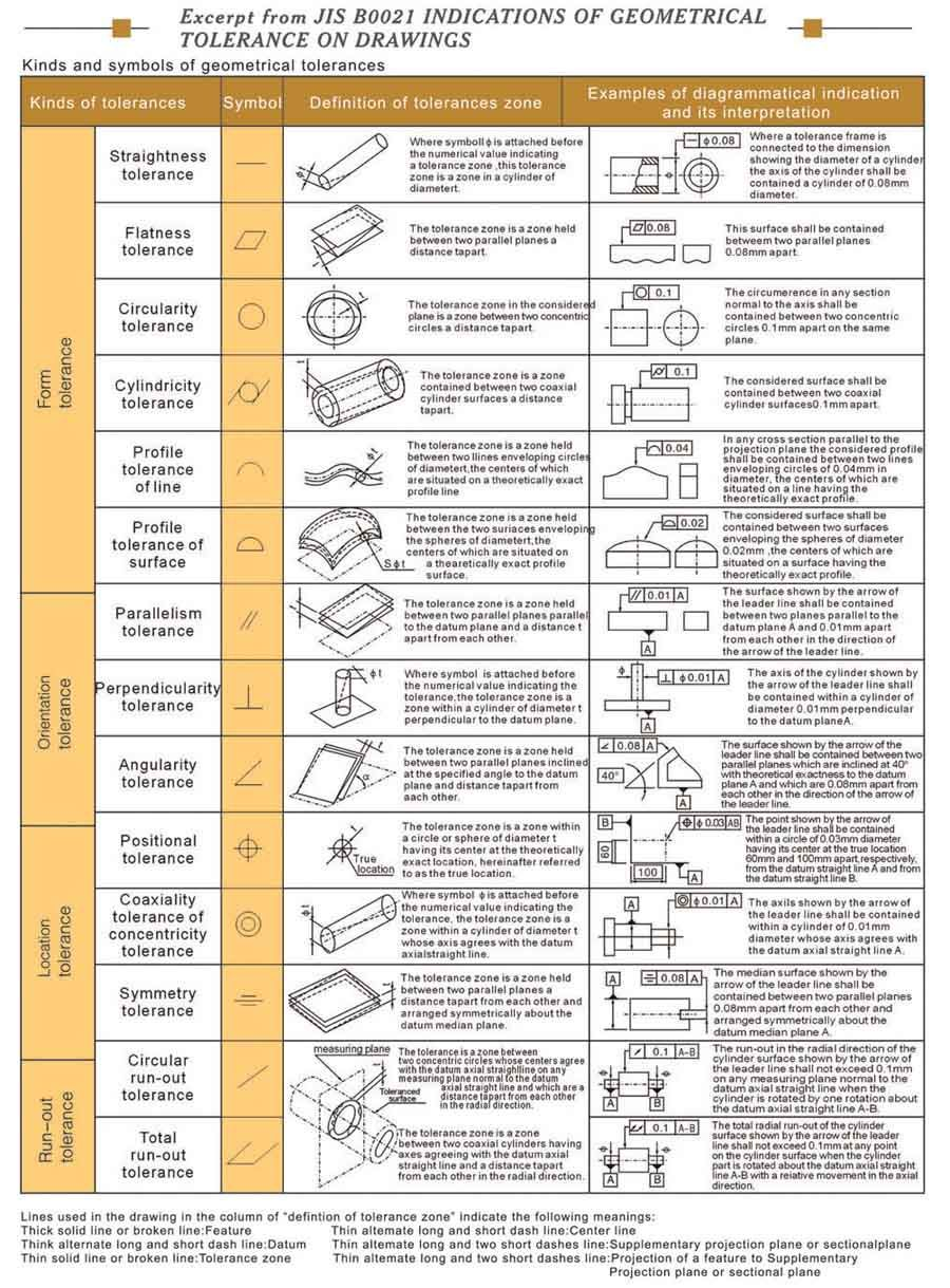 Pin by danny gatens on engineering pinterest explore these ideas and much more biocorpaavc