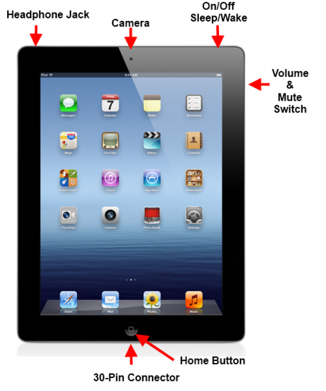 An Extensive Guide To The Ipad Pinterest Ipad Diagram And Learning