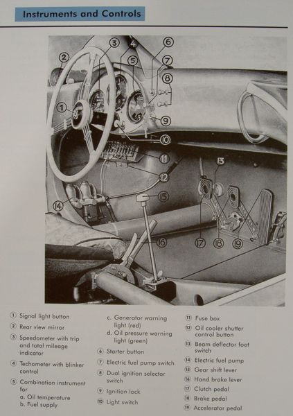 Instrument1 Jpg 423 600 With Images Porsche 550 Vintage