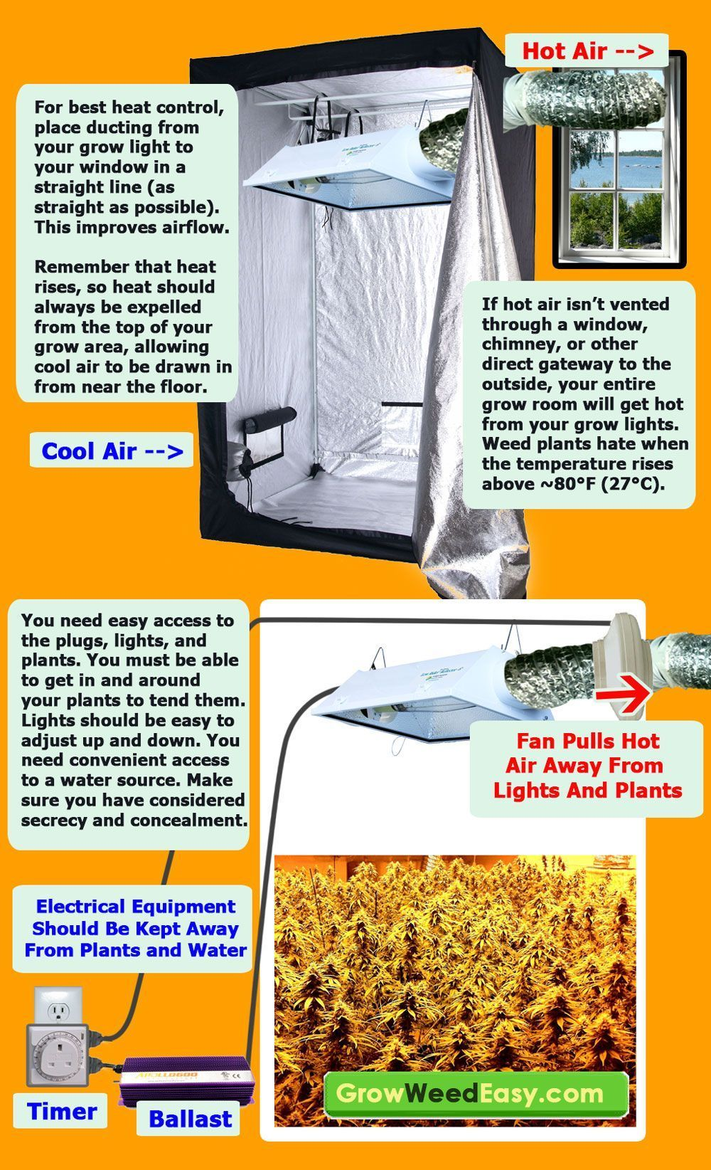 Astounding Diagram With More Information About How To Control Heat In The Wiring Database Gramgelartorg
