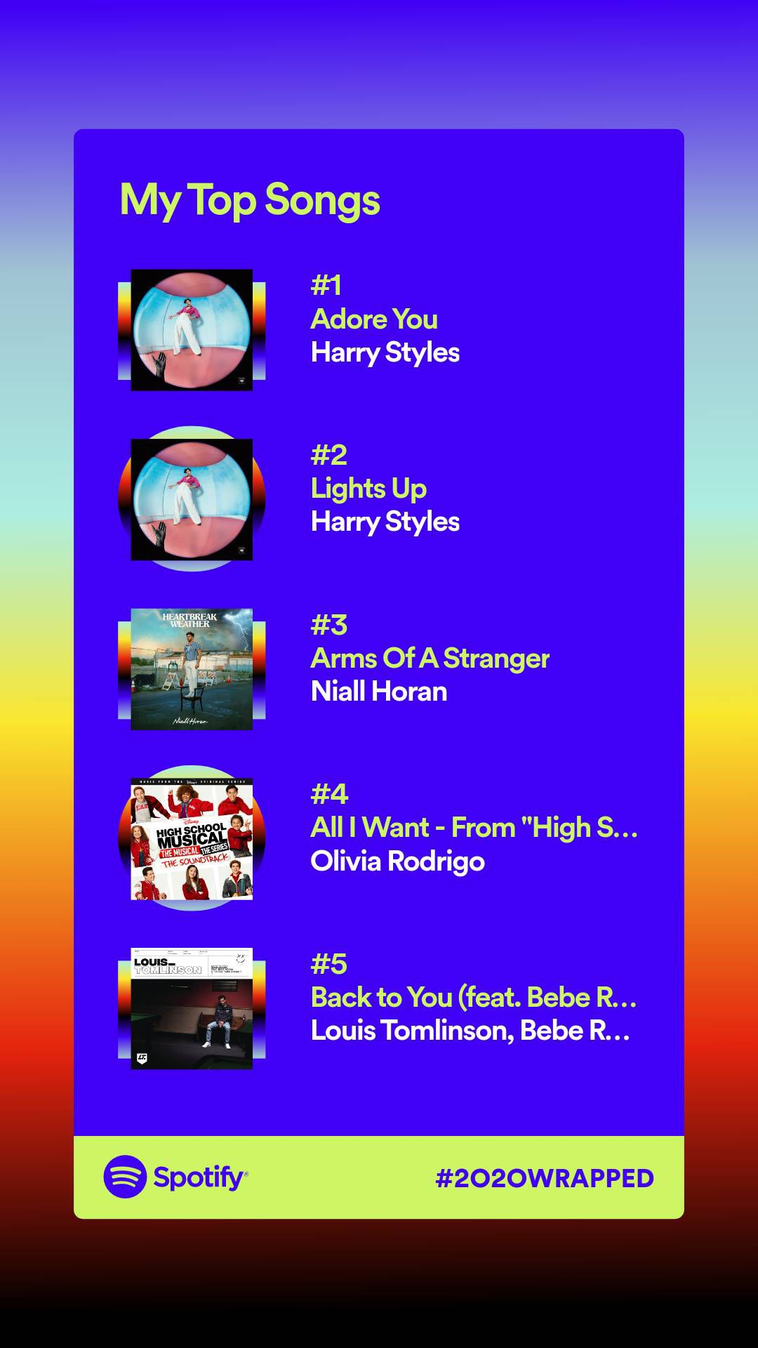 Pin By Tiggy On Spotify Wrapped 2020 Wrap Spotify Songs
