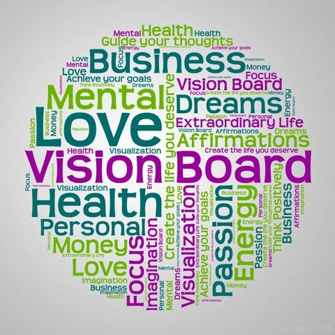vision board wordcloud thoughts