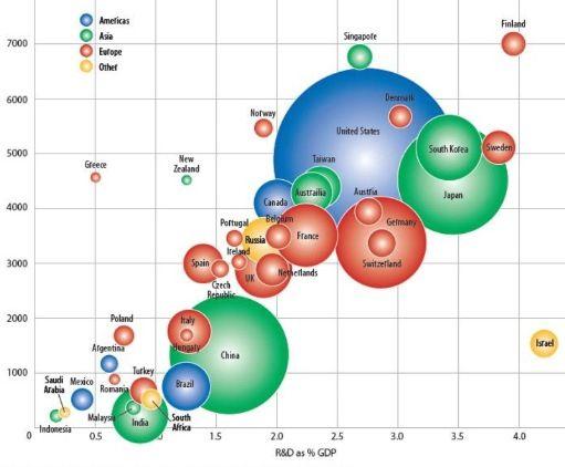 """Adit Chine : """"Quand la R chinoise veut égaler les plus grands"""