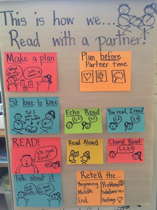 1st Grade Partner Work Work First Grade Reading Partner