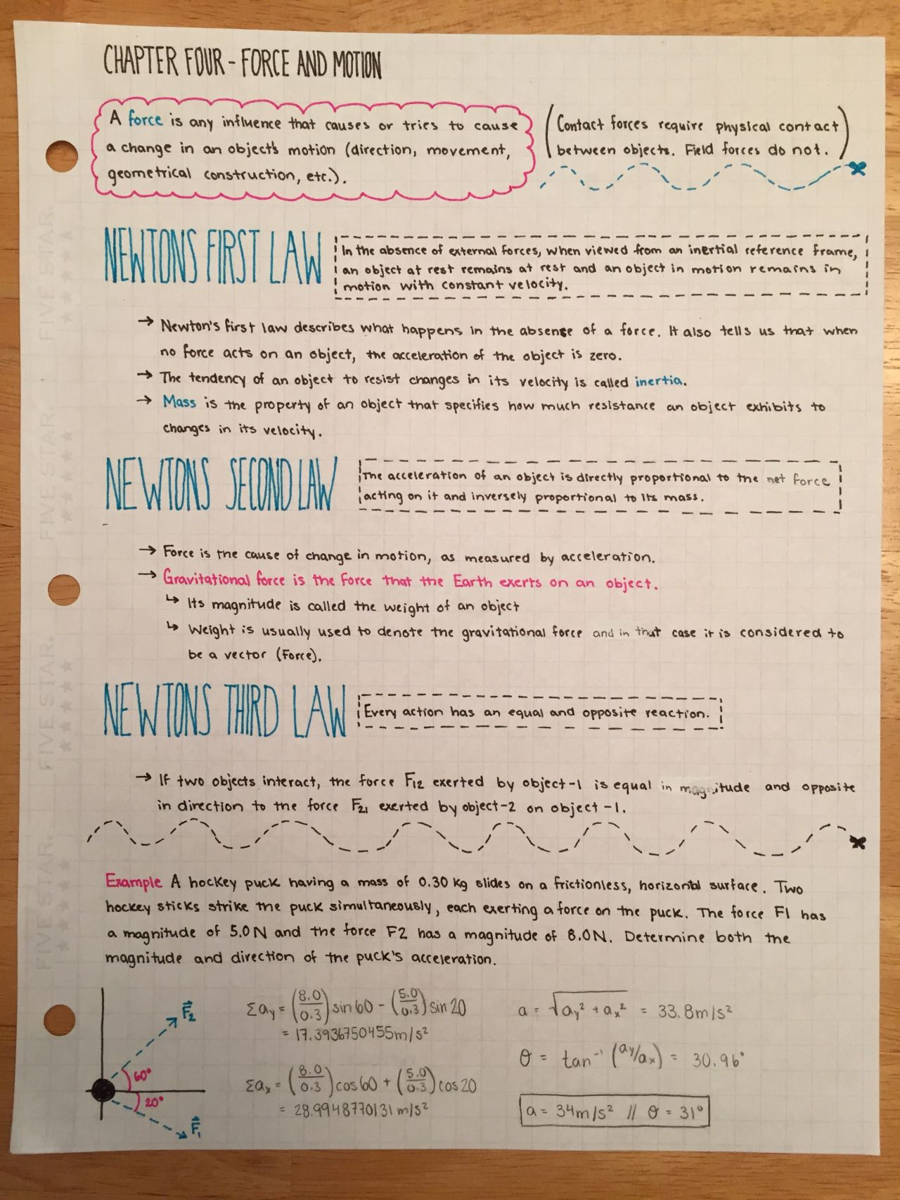 Notes school hacks school tips physics notes study notes note taking