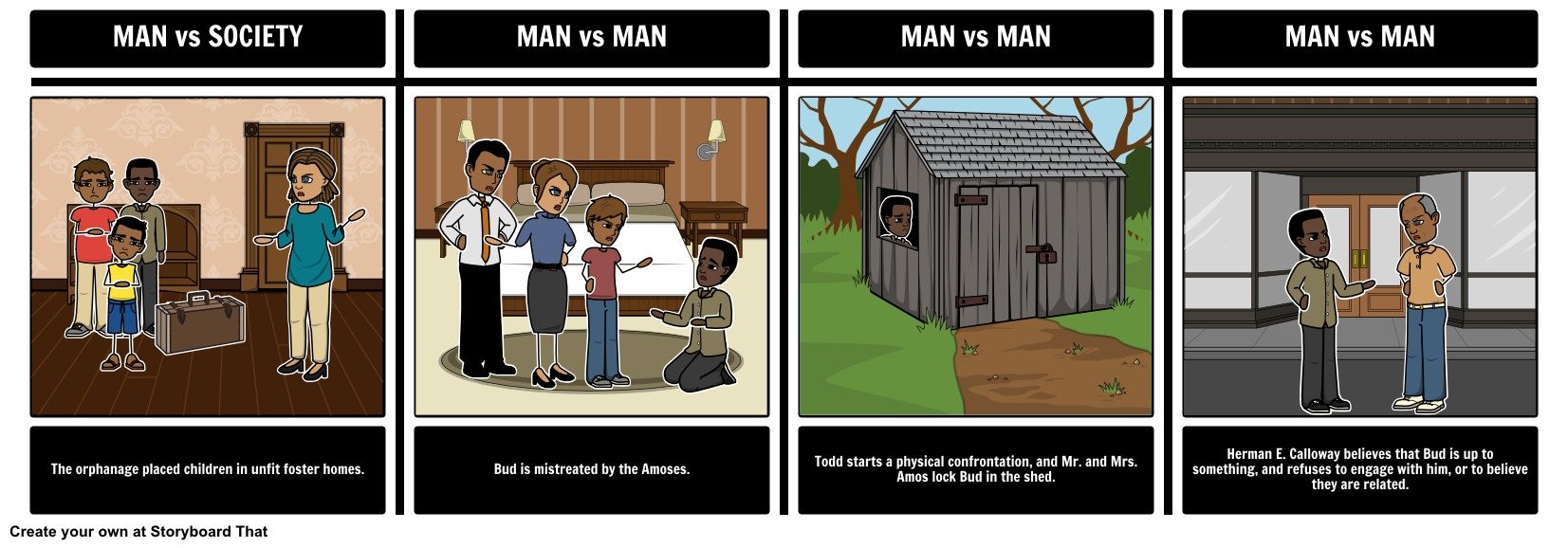 Bud, Not Buddy - Literary Conflict: Our T-Chart layout will help your students depict conflict in Bud, Not Buddy.