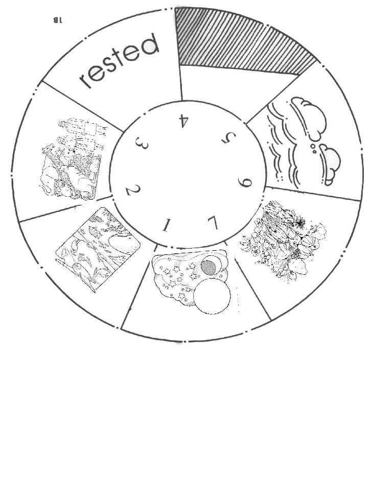 Creation Wheel 4b Creation Coloring Pages Coloring Pages Birthday Coloring Pages