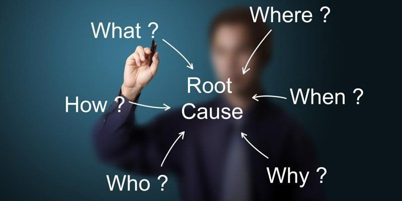 Root Cause Analysis Events News Pinterest Programme, News - root cause analysis