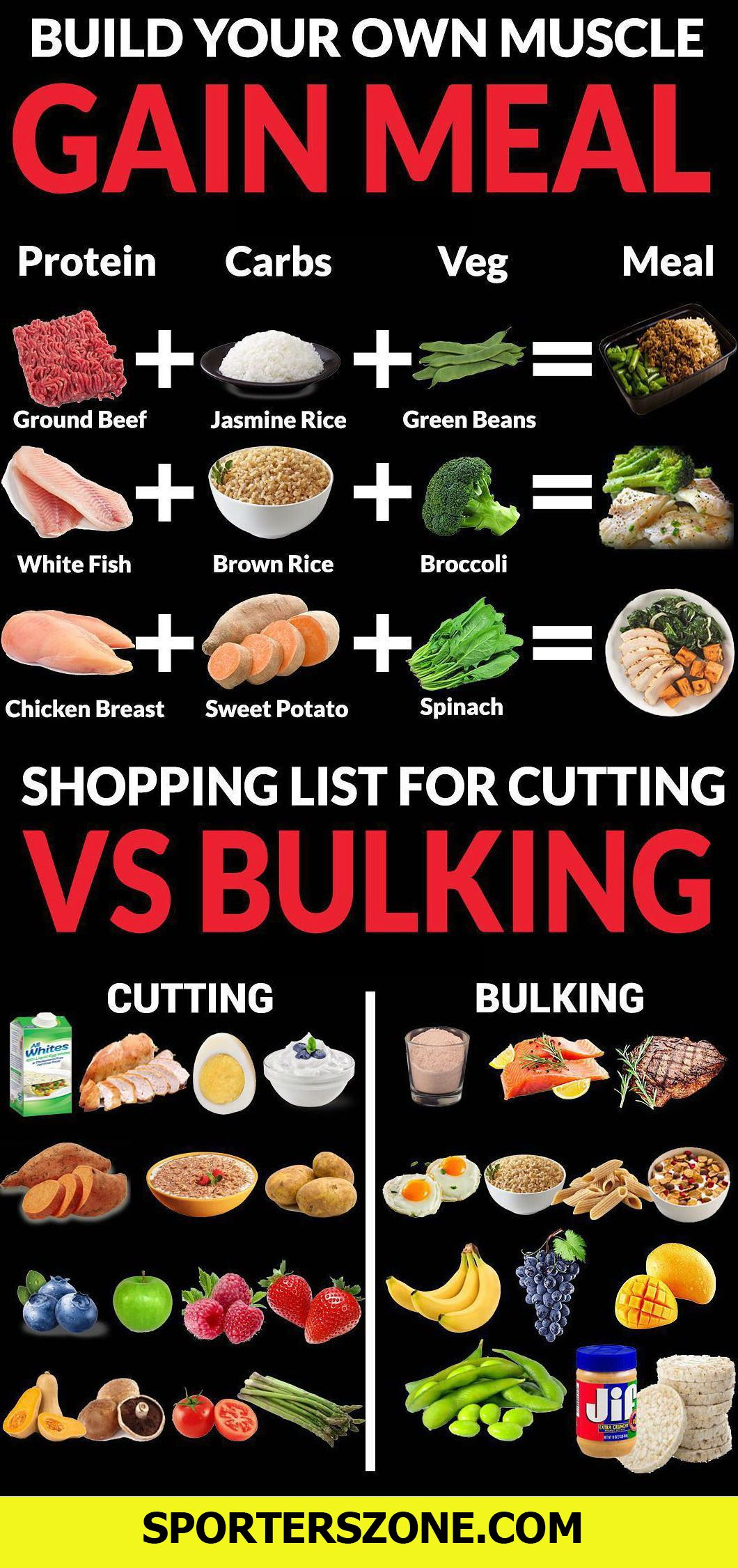 Build Your Own Muscle Gain Meal Bulking Meals Bulking Meal Plan Diet And Nutrition