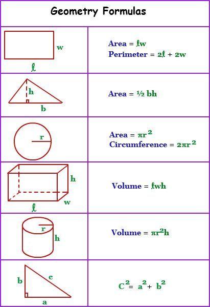 Geometry Formulas Mehr zur Mathematik und Lernen allgemein unter ...