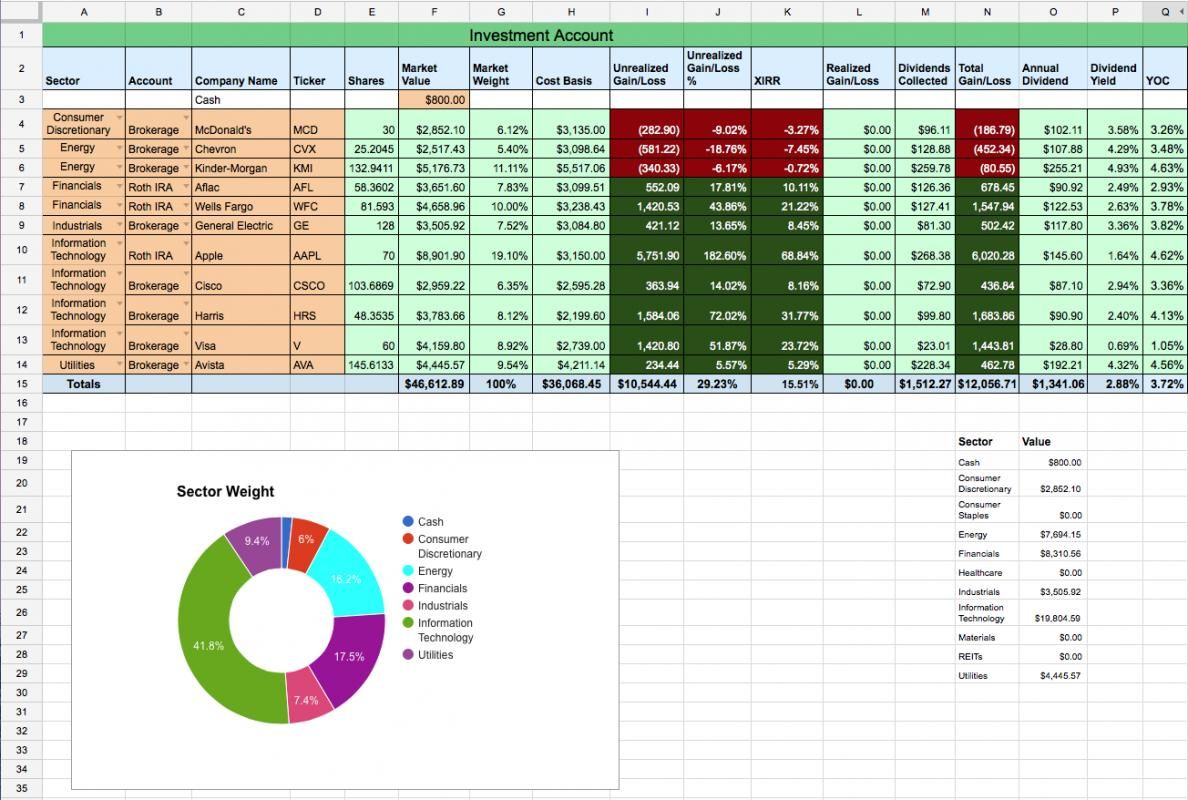 Stock Portfolio Excel Spreadsheet Download