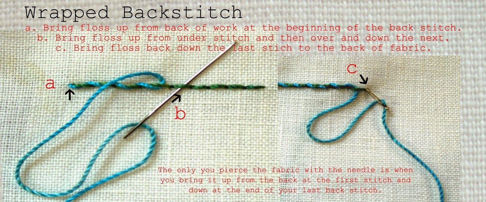 Stitch Tutorials Stitch Back Stitch Sewing Stitches