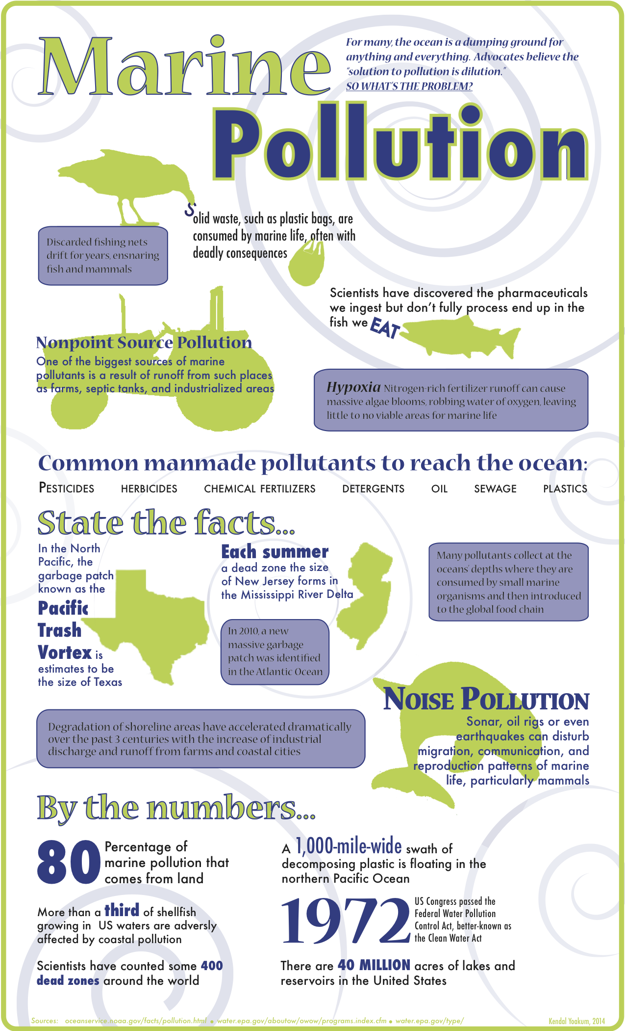 marine pollution The 1995 state of the marine environment report found that pollution from the land contributes up to 80 percent of all marine pollution and is a major threat to the long-term health of nearshore marine systems.