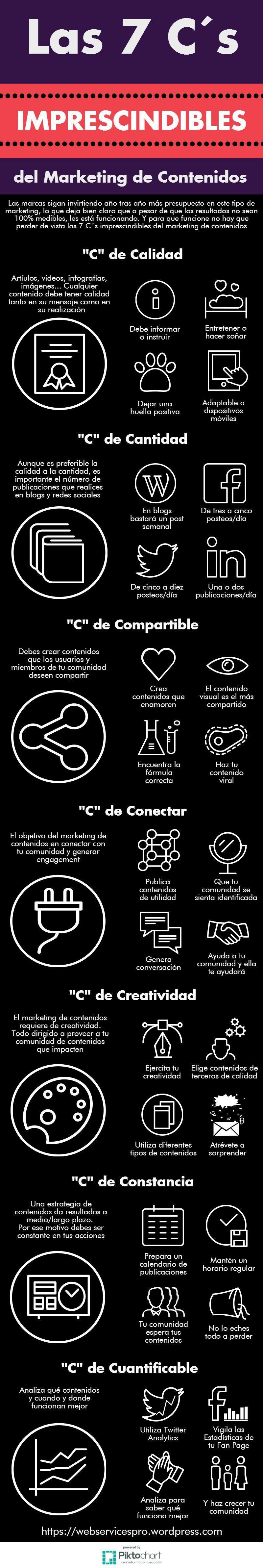 """Las 7 """"C"""" imprescindibles del Marketing de Contenidos #infografia"""