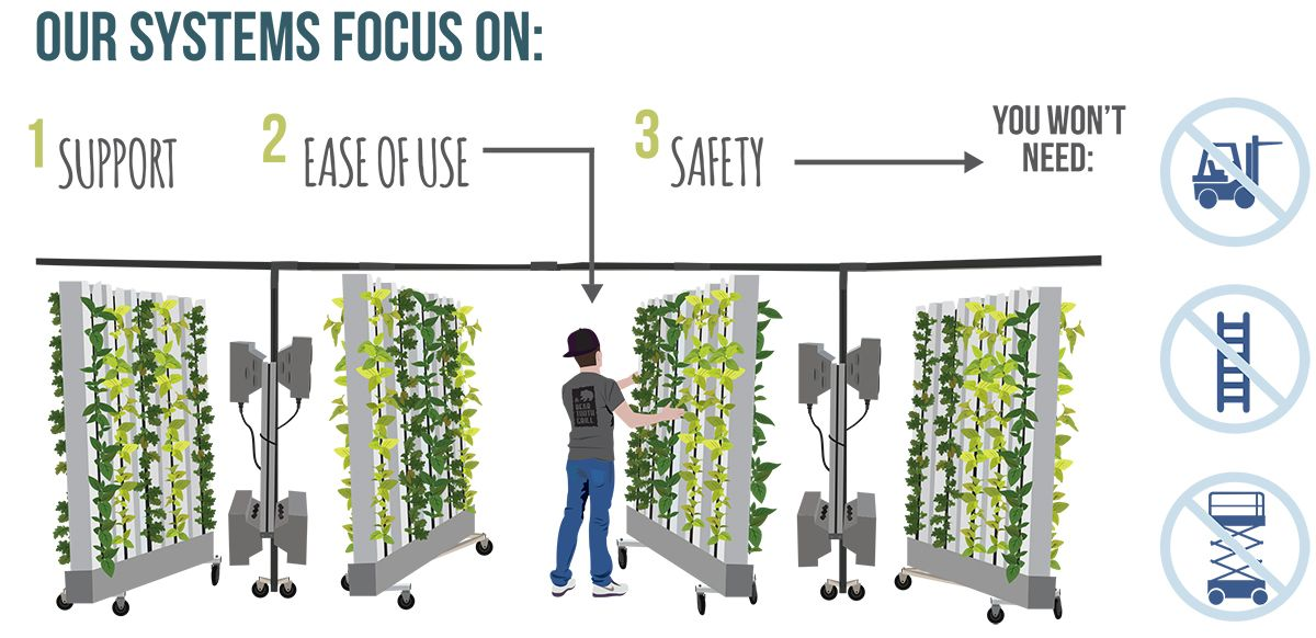 Find Bright Agrotech at the 2017 Indoor AgCon in Las