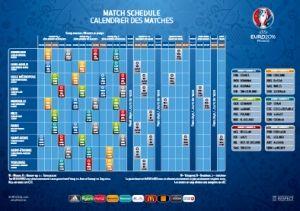 Frankreich Spielplan