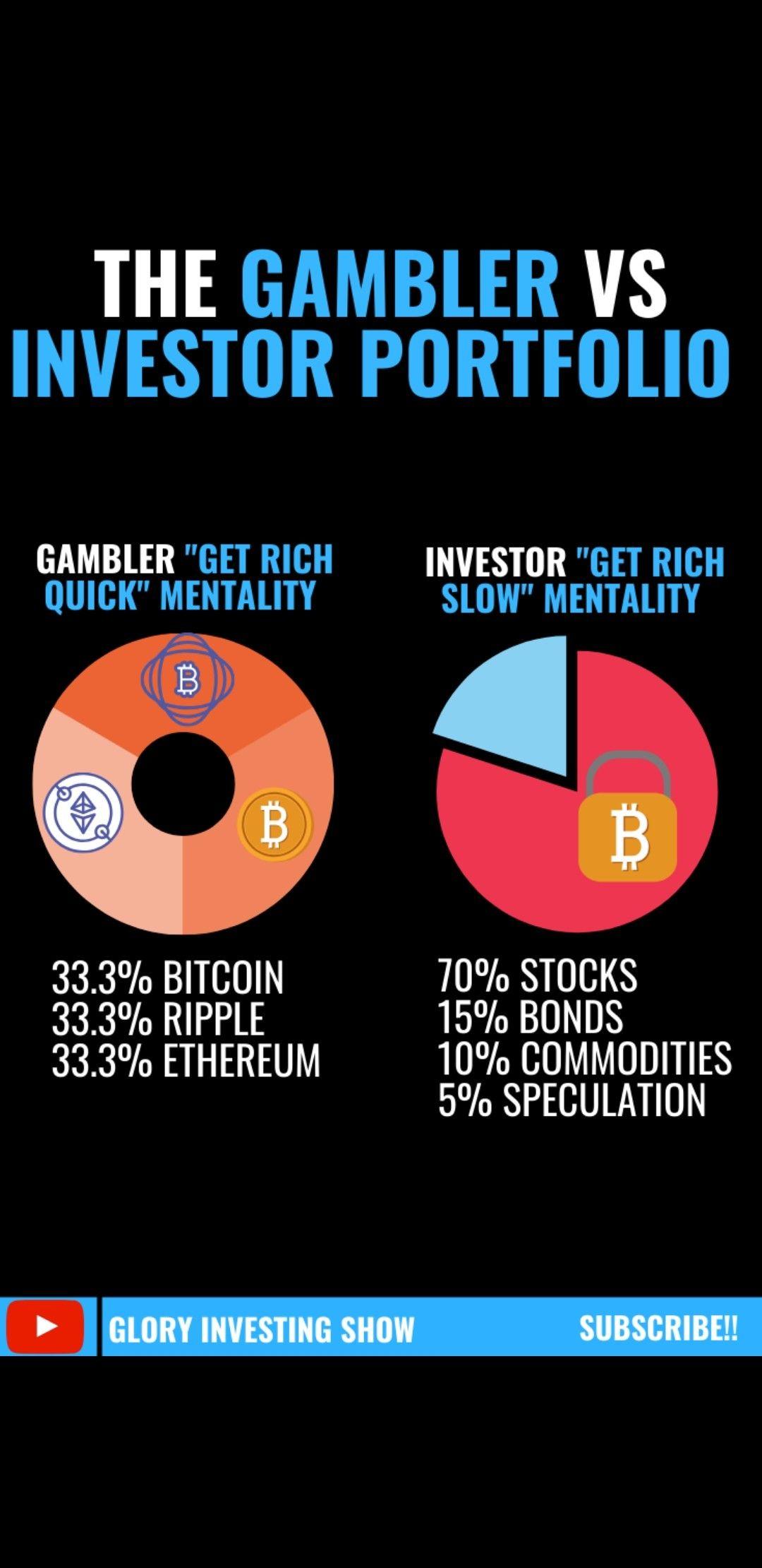 Gambler Vs Investor Portfolio Investing Tips In 2020