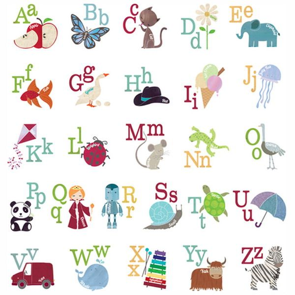 Alphabet Pictures For Nursery Room · Nursery StickersNursery Wall ... Part 98