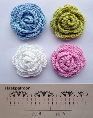 Gratis Patronen Free Patterns Roosje Bloemen Haken Crochet