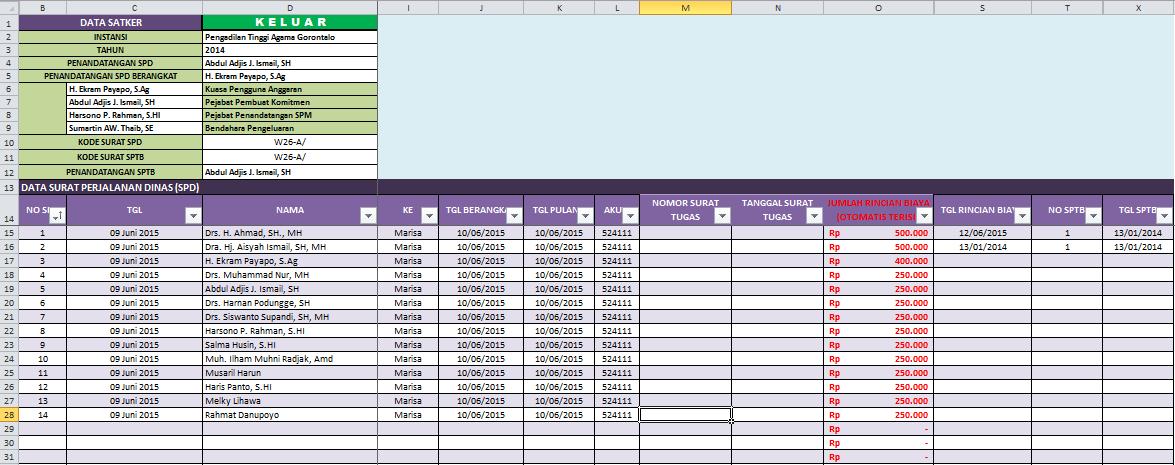 Aplikasi Sppd Spj Bos Dan Kwitansi Otomatis Dengan Excel Untuk Lampiran Laporan Bos Menu Fitur Tampilan Aplikasi Pendidikan Sekolah