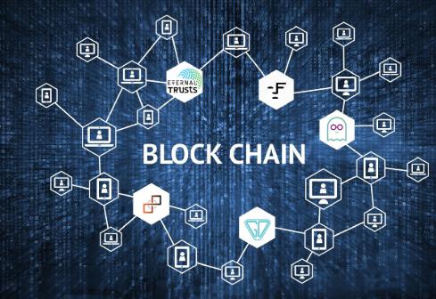 Crypto margin trading platforms